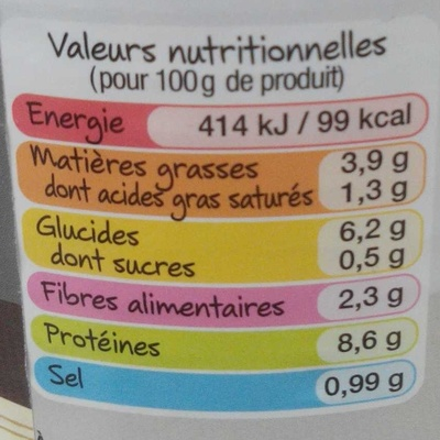 Petit salé cuisiné aux aromates - Voedingswaarden