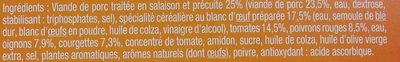 Emincés de porc grillé et ses penne - Ingrediënten - fr