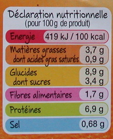 Emincés de porc grillé et ses penne - Voedingswaarden - fr