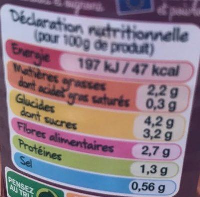 Poêlée Méridionale - Informations nutritionnelles - fr