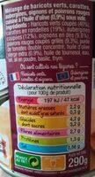 Poêlée méridionale - Valori nutrizionali - fr