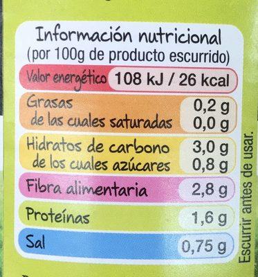 Judías verdes cortadas - Información nutricional