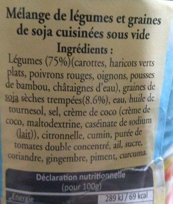 Mélange de légumes thaï - Ingredients