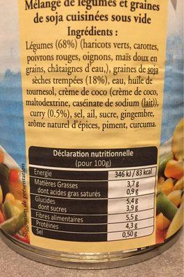 Mélange de légumes Curry - Nutrition facts