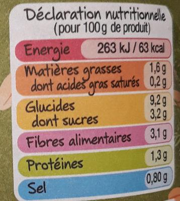 Legumes & cereales duo de carottes épeautre et orge - Nutrition facts
