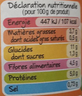 Légumes verts et céréales et graines de courges - Informations nutritionnelles