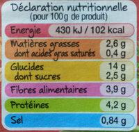 Tajine de légumes épeautre & raison secs - Informations nutritionnelles - fr