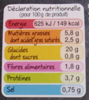 Risotto légumes verts - Nutrition facts