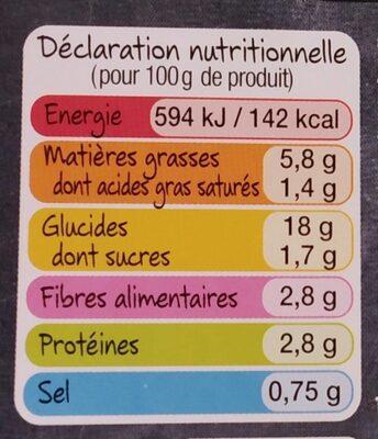 Masala de légumes riz coco - Informations nutritionnelles - fr