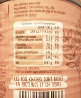 Le pois chiche - Nutrition facts