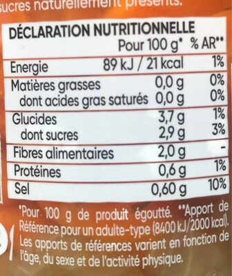 Carottes aux graines de cumin & persil - Nutrition facts - fr