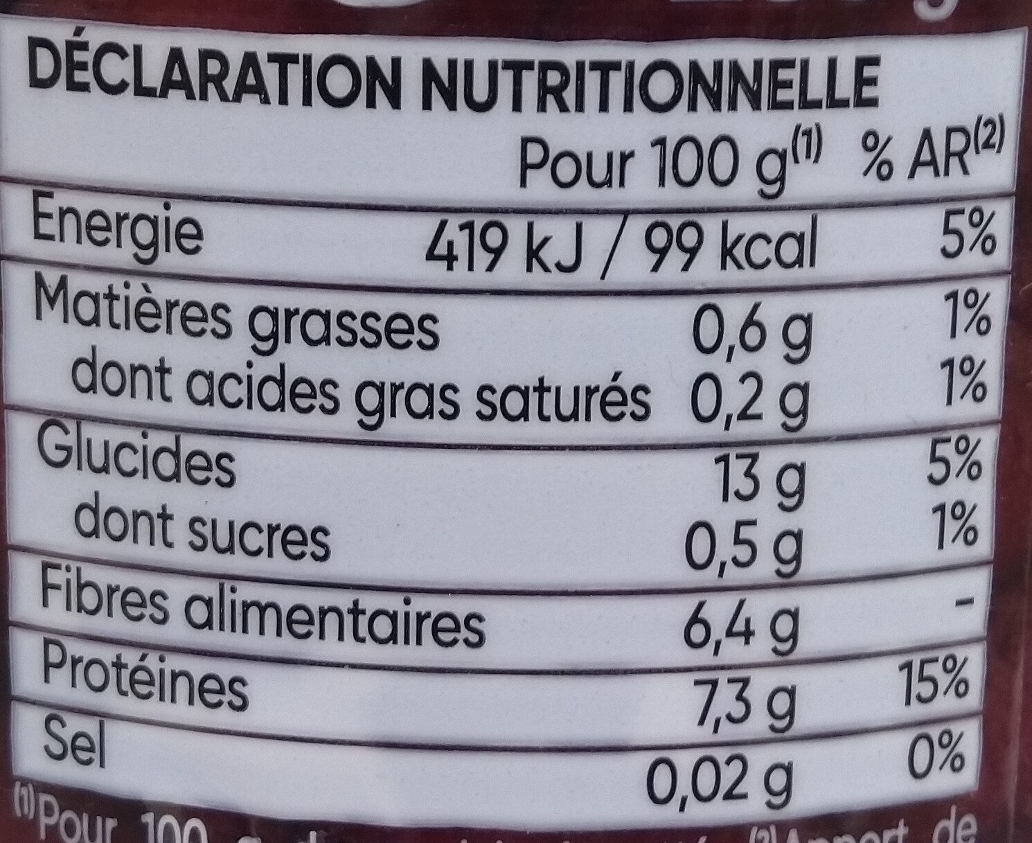BIEN CULTIVES Haricots rouges - Informations nutritionnelles - fr
