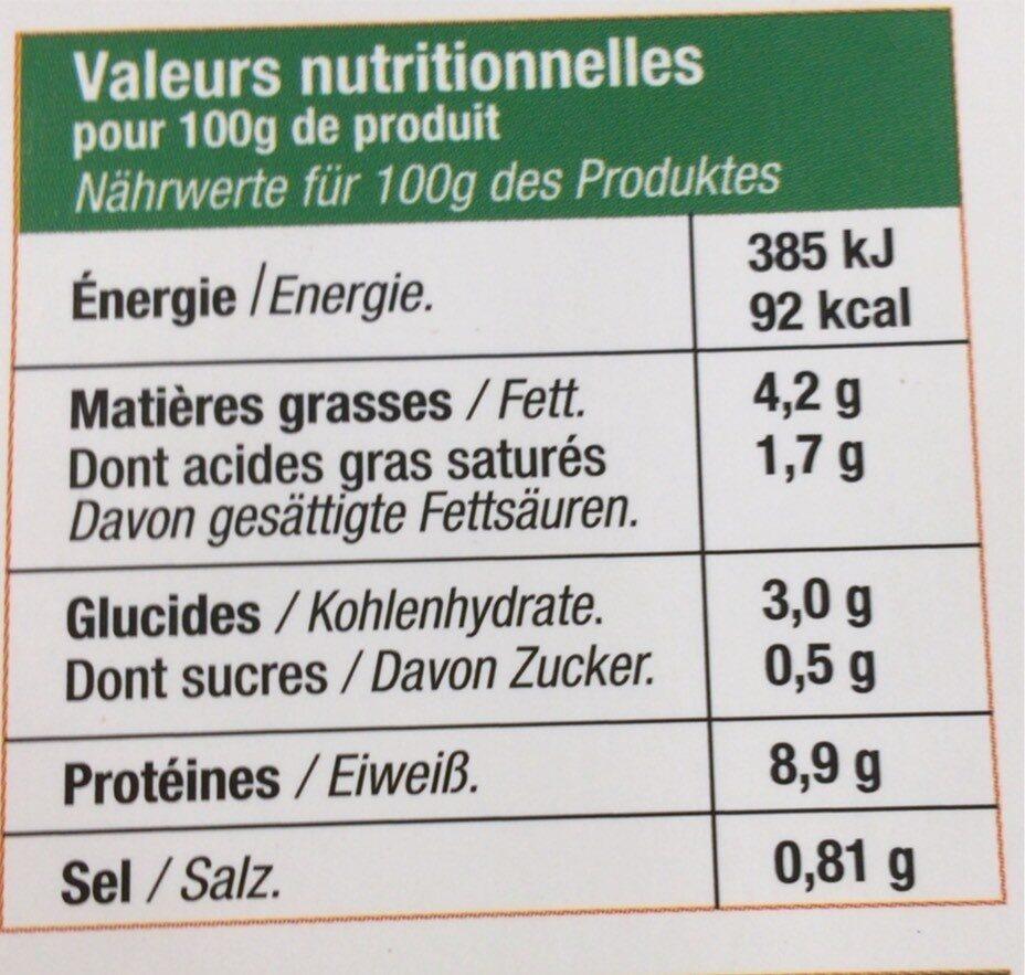 Blanquette de volaille - Valori nutrizionali - fr