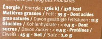 Rillettes de Canard pur Canard - Voedingswaarden - fr