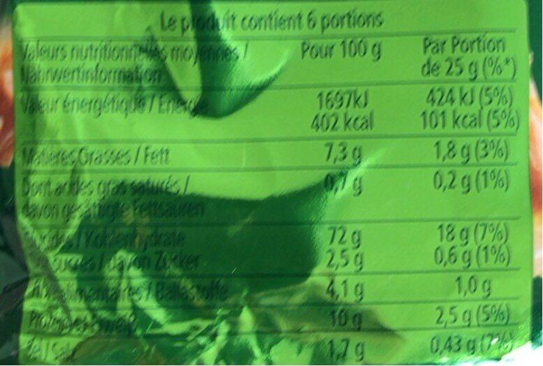 150G Branchette Sel Ancel - Informations nutritionnelles - fr