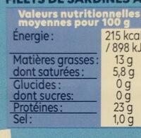 Filets de Sardines (Nature) - Informations nutritionnelles - fr