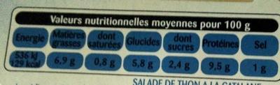Salade à la catalane - Nutrition facts