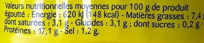 Sardines à la tomate - Informations nutritionnelles - fr