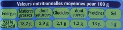 Filets de Maquereaux à la Moutarde à l'Ancienne - 栄養成分表 - fr