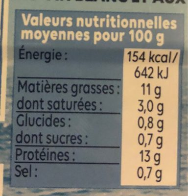 Filets de Maquereaux (au Vin Blanc... - Nutrition facts