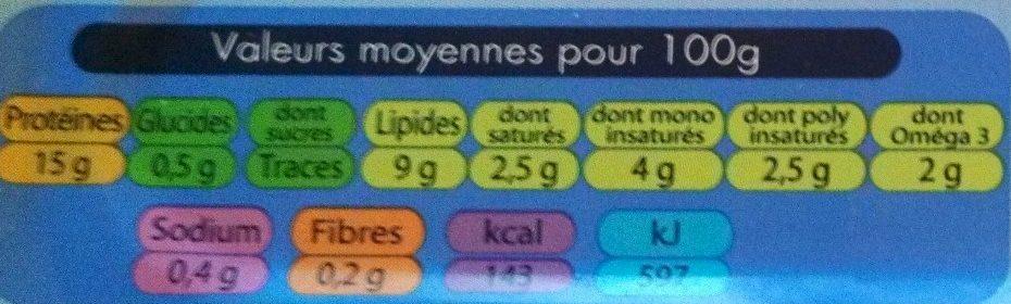 Filets de Maquereaux au court bouillon - Informations nutritionnelles - fr