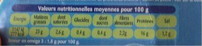 Rillettes thon - Informations nutritionnelles