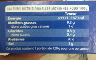 Pavé de Thon grillé au Curry - Informations nutritionnelles