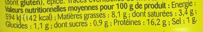 Sardines (Marinade Vinaigre balsamique & Échalote, Sans Huile) - Voedingswaarden - fr