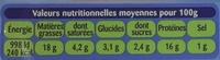 Filets de Maquereaux Grillés Tomates et Herbes de provence - Valori nutrizionali - fr