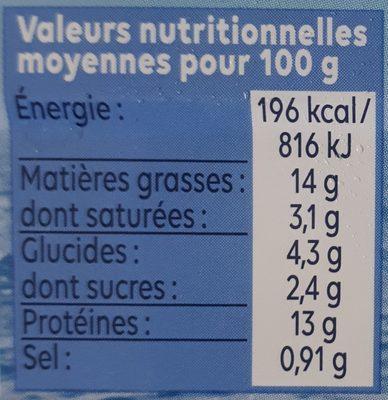 Filet de Maquereaux - Tomates et herbes - 栄養成分表 - fr