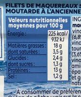 Filets de Maquereaux Moutarde à l'ancienne - Nutrition facts - fr