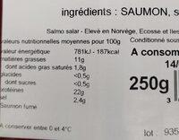 Parures de saumon fumé - Nutrition facts - fr