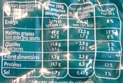 Pistaches Grillées à Sec - Nutrition facts