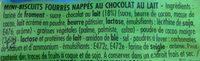 Mini-Biscuits fourrés nappés chocolat au lait - Ingrédients