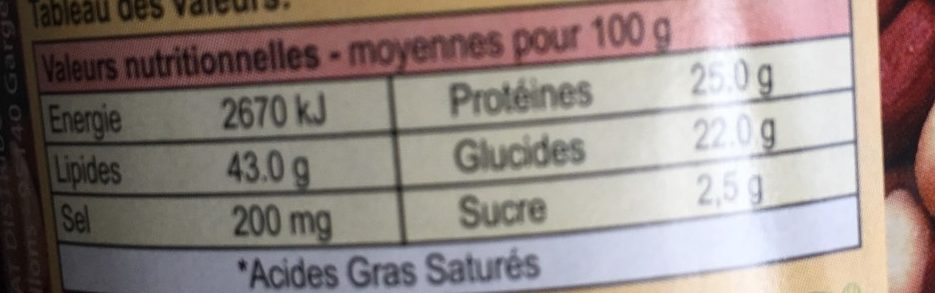 Pâte d'Arachide - Nutrition facts - fr