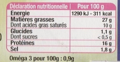 Le pâté de jambon - Nutrition facts - fr