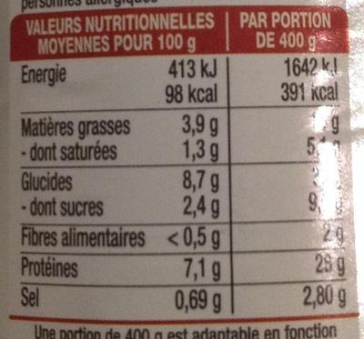 Canard Mitonné Petits Pois et Carottes - Nutrition facts - fr