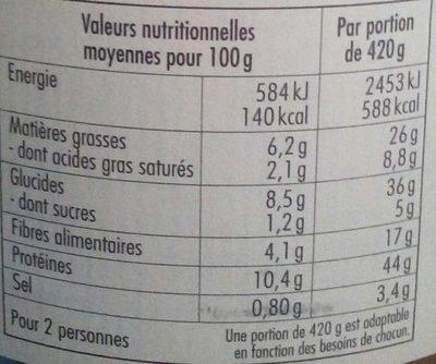 Cassoulet de Castelnaudary au Confit de Canard du Sud-Ouest - Nutrition facts - fr