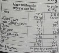 Cassoulet de Toulouse au Porc Fermier du Sud-Ouest - Informations nutritionnelles - fr