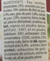 Saucisses Pur Porc aux Lentilles - Ingrediënten