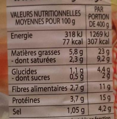 La Choucroute garnie - Nutrition facts - fr