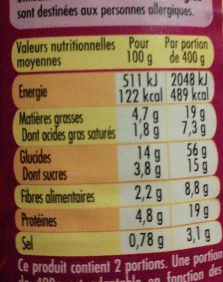 Cannelloni Pur Bœuf (Sauce Napolitaine) - Nutrition facts - fr