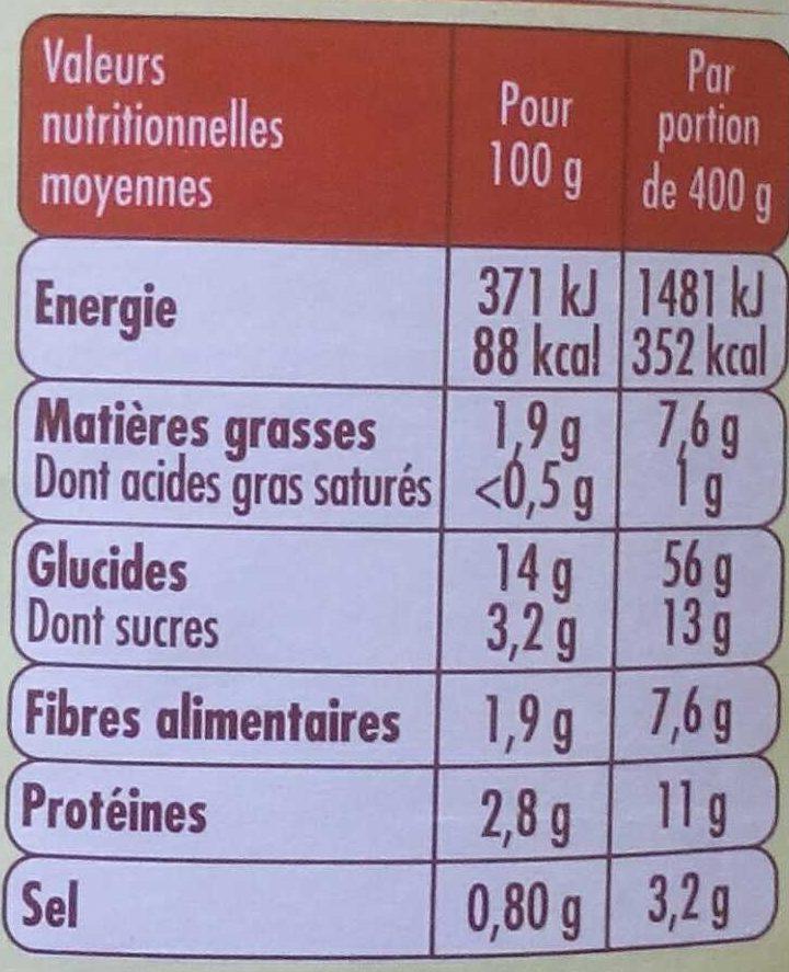 Ravioli 6 légumes recette vegetarienne - Informations nutritionnelles - fr