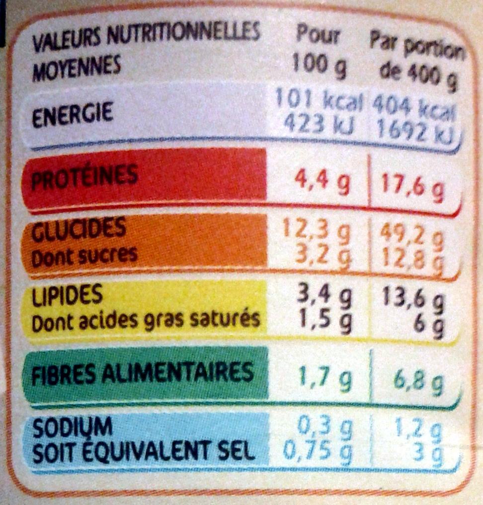 Ravioli Bolognaise (Sauce Riche en Bœuf) - Informations nutritionnelles