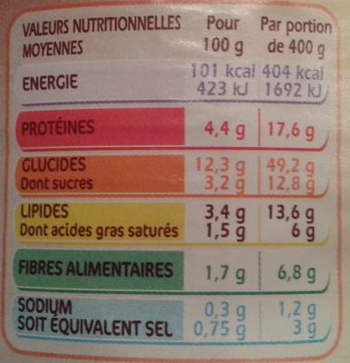 Ravioli Bolognaise (Sauce Riche en Bœuf) Format Familial - Nutrition facts - fr