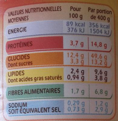 Ravioli Pur Bœuf (Sauce Tomate Cuisinée) - Informations nutritionnelles - fr