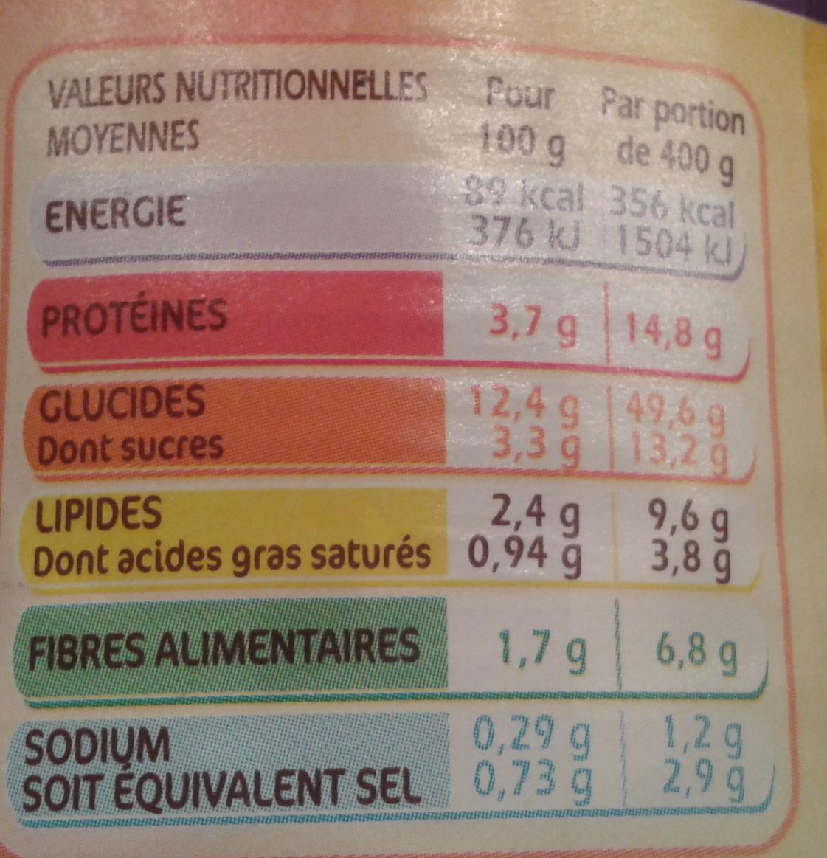 Ravioli Pur Bœuf (Sauce Tomate Cuisinée) Format familial - Informations nutritionnelles - fr