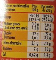 Chili con carne au bœuf - Informations nutritionnelles - fr