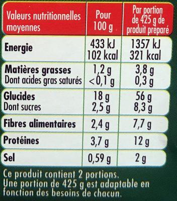 Couscous aux 9 Légumes - Informations nutritionnelles