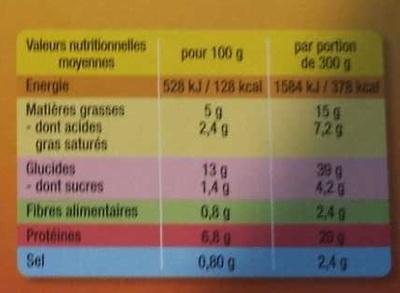 Poulet sauce Suprême riz et champignons - Nutrition facts - fr